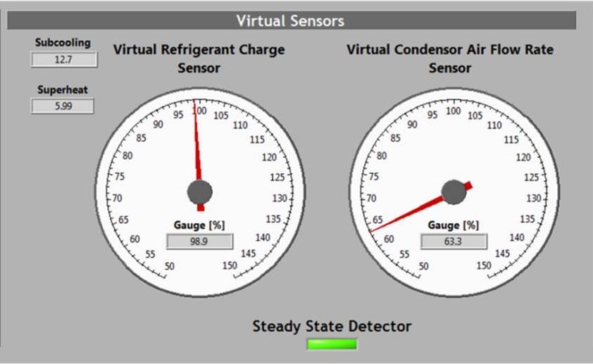 Virtual-Gauge